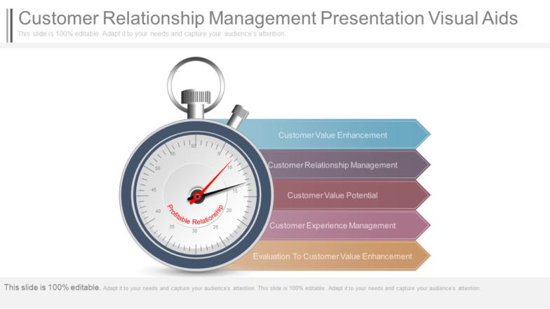 Customer Relationship Management Presentation Visual Aids