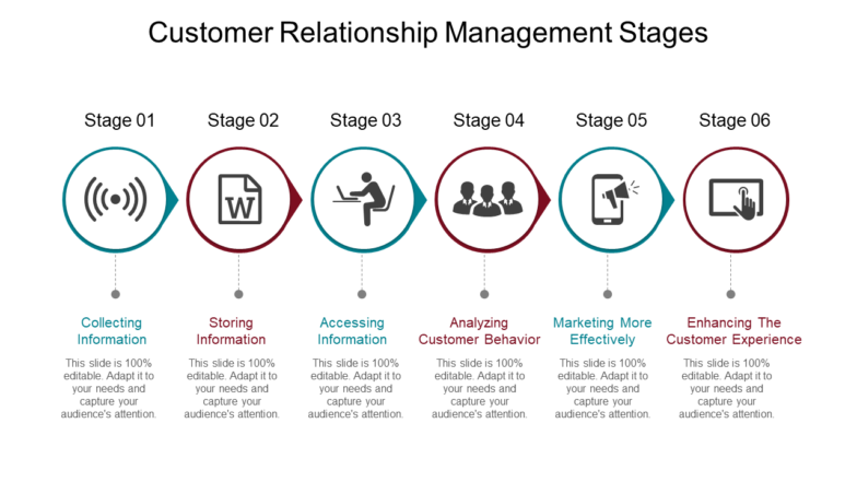 Customer Relationship Management Stages PowerPoint Templates