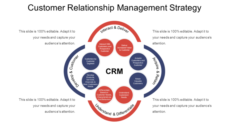 Customer Relationship Management Strategy PowerPoint Templates