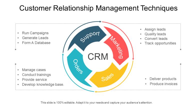 Customer Relationship Management Techniques PowerPoint Templates