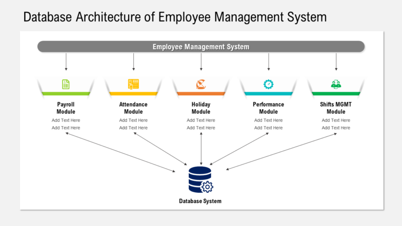 Database Architecture Of Employee Management System