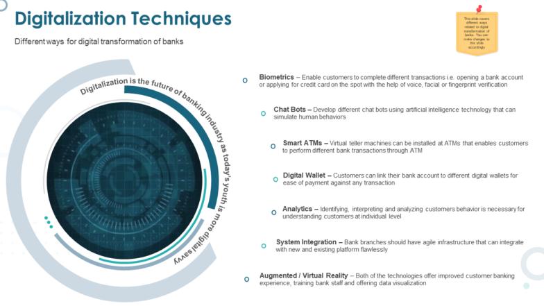 Digitalization Techniques System Integration PPT PowerPoint Presentation Inspiration Ideas