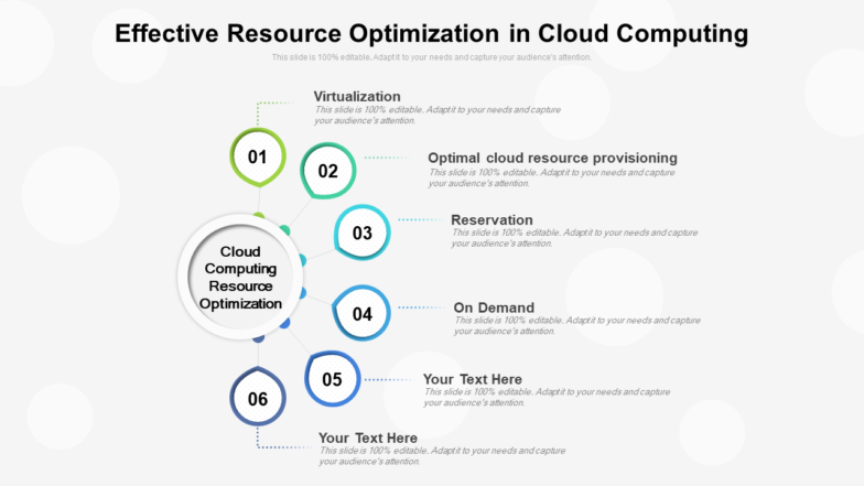 Effective Resource Optimization In Cloud Computing