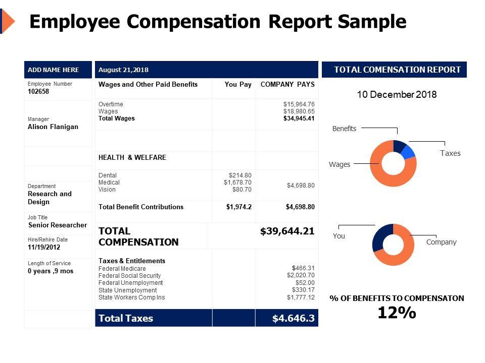 Employee Compensation Report Sample