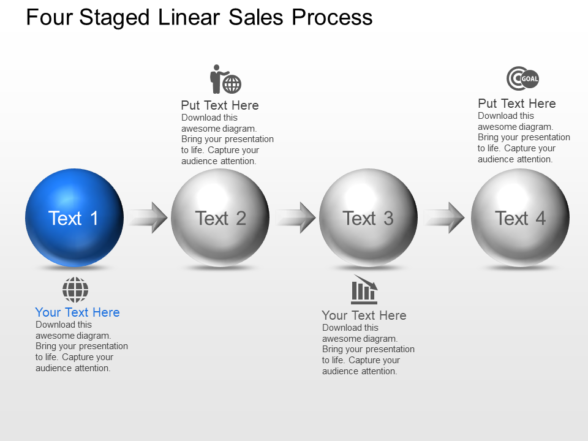 Four Staged Linear Sales Process PowerPoint Template Slide