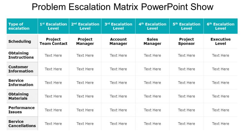 Problem Escalation Matrix PowerPoint Show