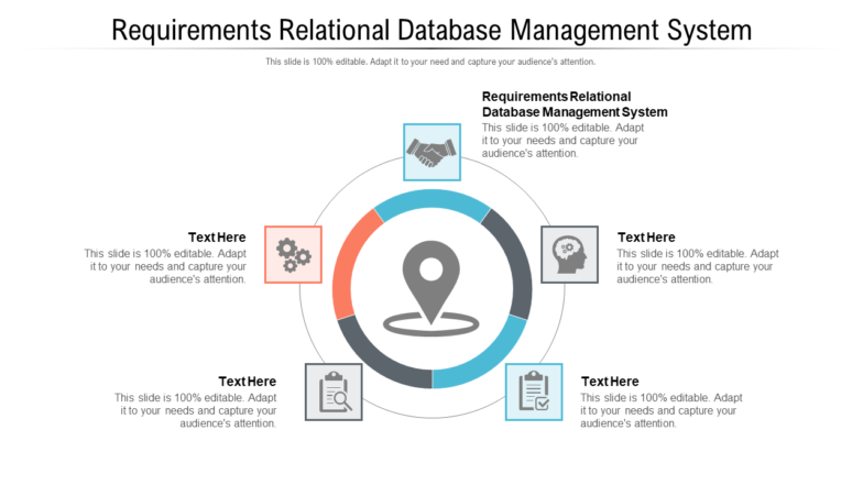 Requirements Relational Database Management System