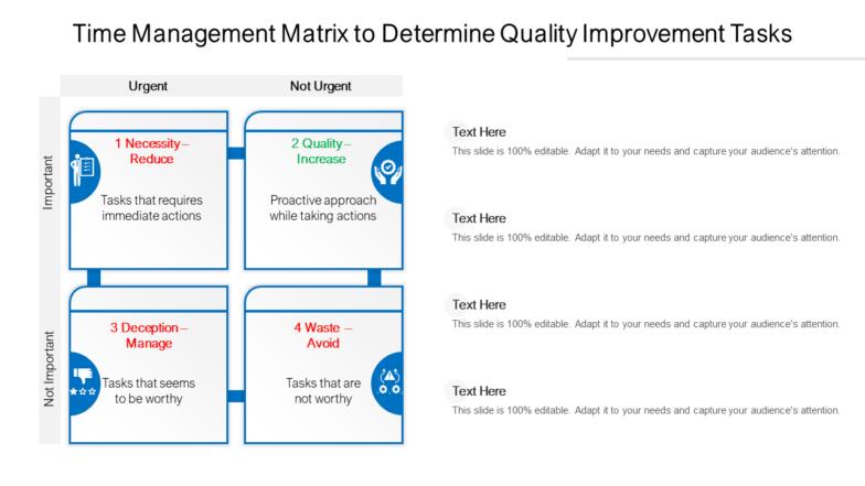 Time Management Matrix to Determine Quality Improvement Tasks