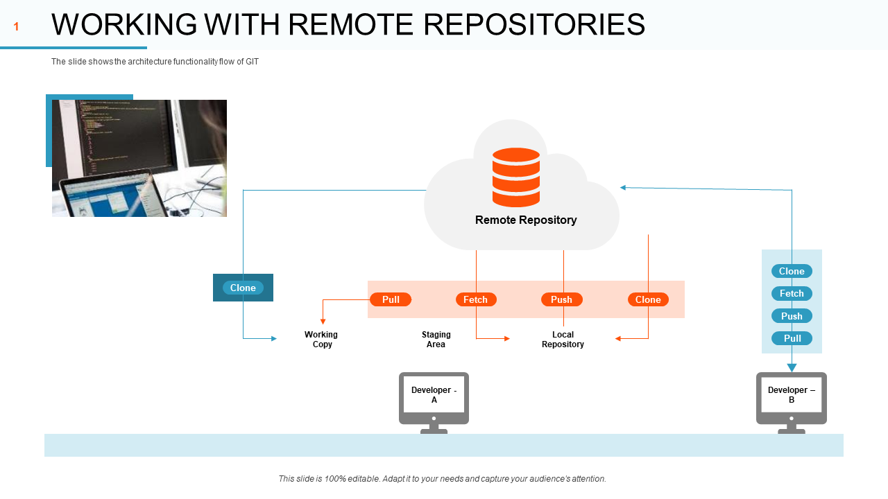 Working With Remote Repositories Fetch PPT