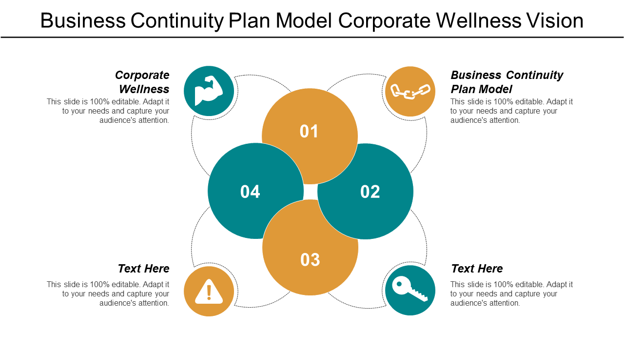 Business Continuity Plan Model