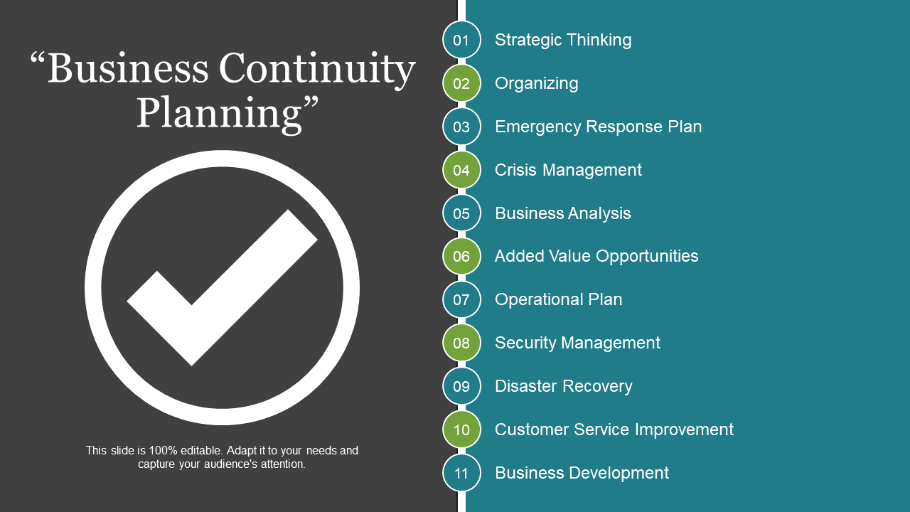 Business Continuity Planning Example