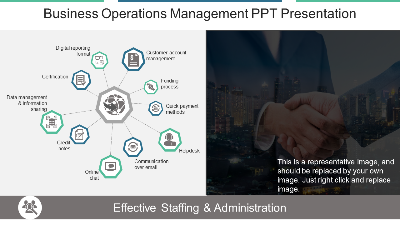 Business Operations Management PPT