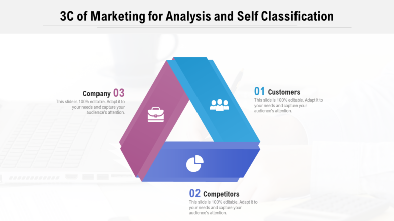 3C Of Marketing For Analysis And Self Classification