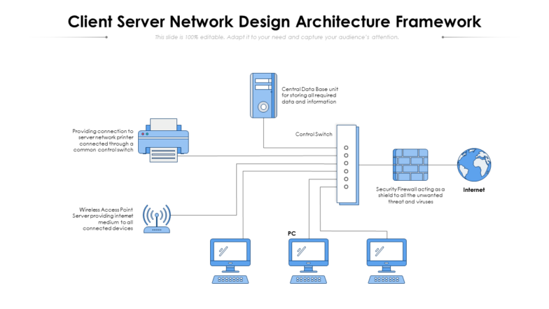 Client Server Network Design Architecture Framework