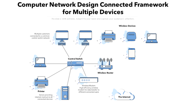 Computer Network Design Connected Framework