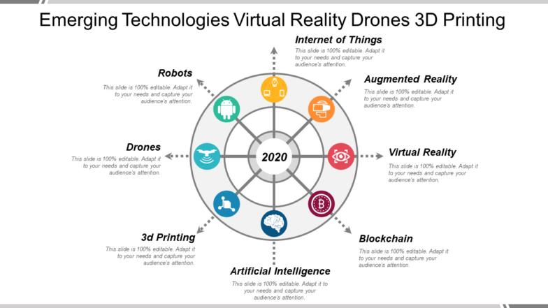 Emerging Technologies Virtual Reality Drones 3d Printing