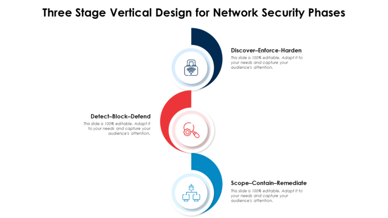 Three Stage Vertical Design For Network Security