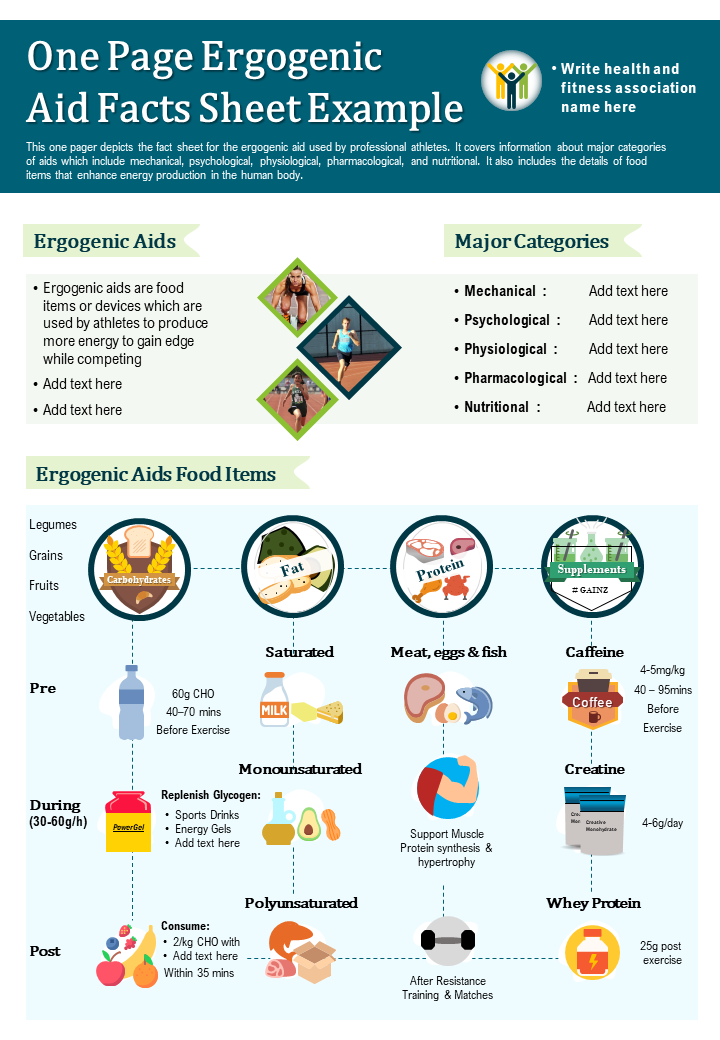One-Page Ergogenic Aid Fact Sheet Template