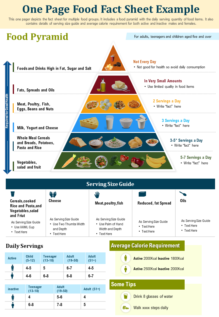 One-Page Food Fact Sheet Template