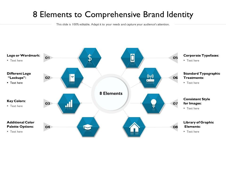 8 Elements To Comprehensive Brand Identity