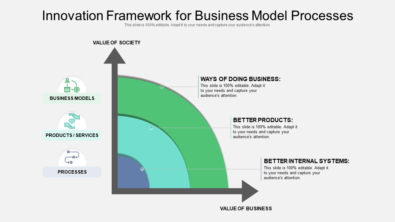 Innovation Framework For Business Model Processes