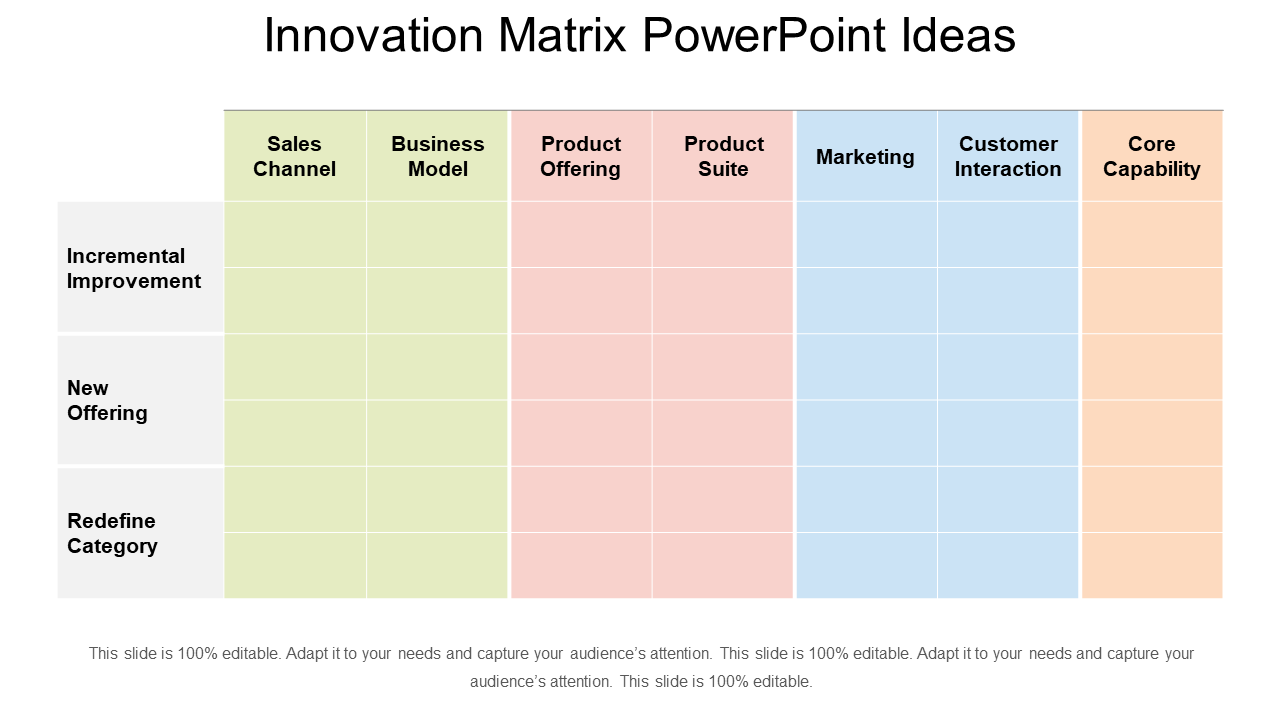 Innovation Matrix PowerPoint Ideas