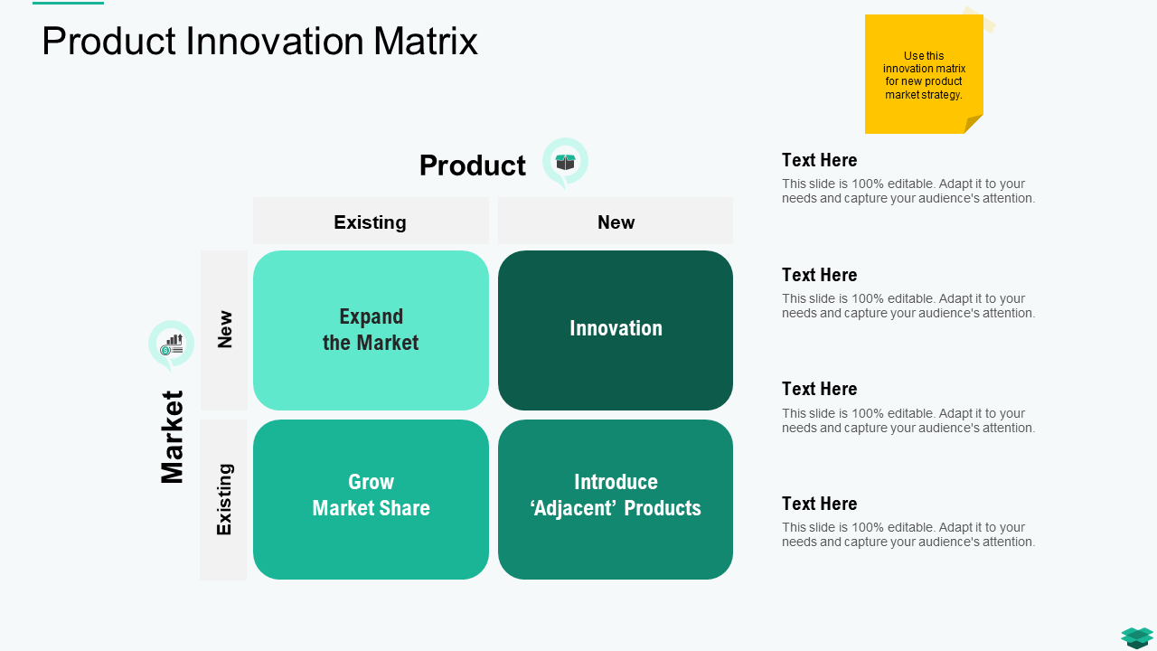 Product Innovation Matrix Adjacent PPT