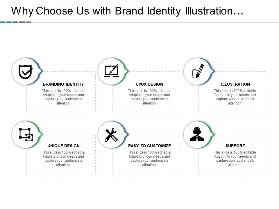 Why Choose Us With Brand Identity