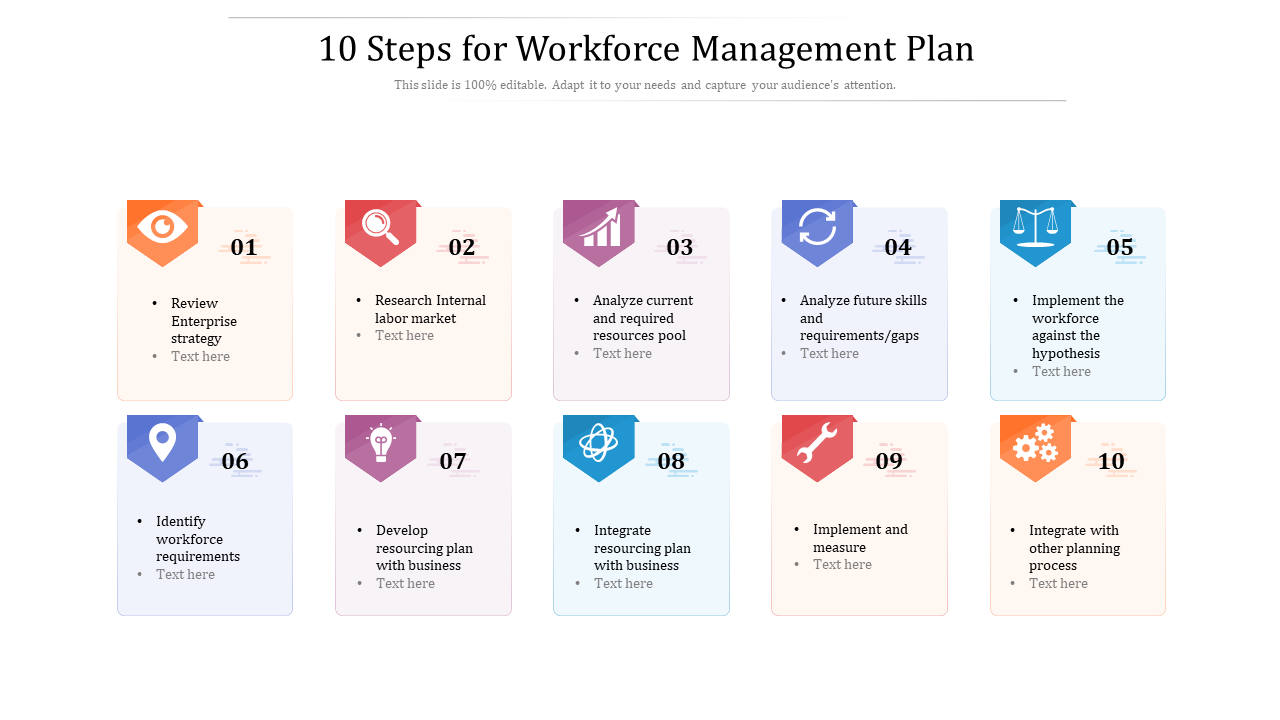 10 Steps For Workforce Management Plan Template