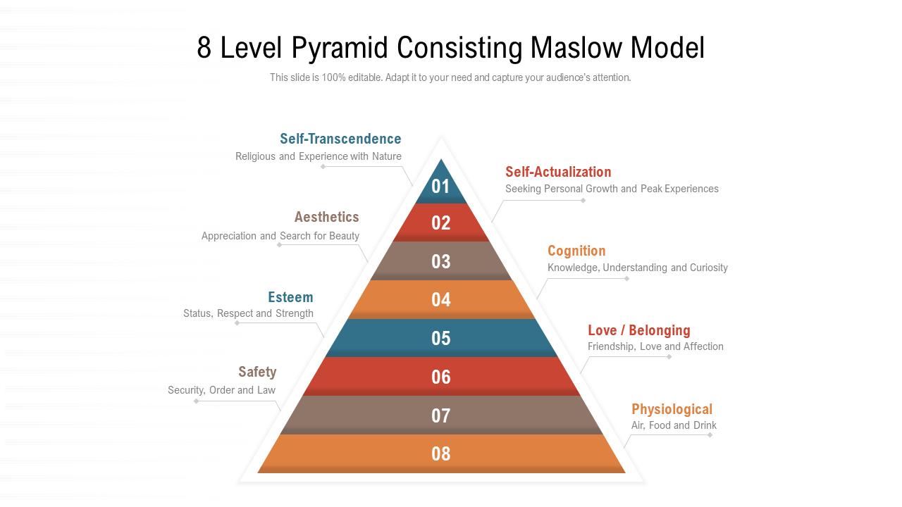 8 Level Pyramid Consisting Maslow Model