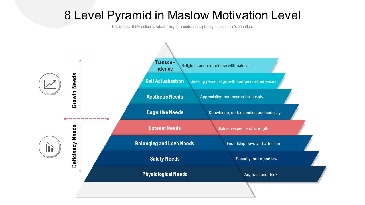 8 Level Pyramid