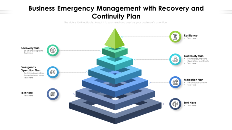 Business Emergency Management with Recovery and Continuity Plan