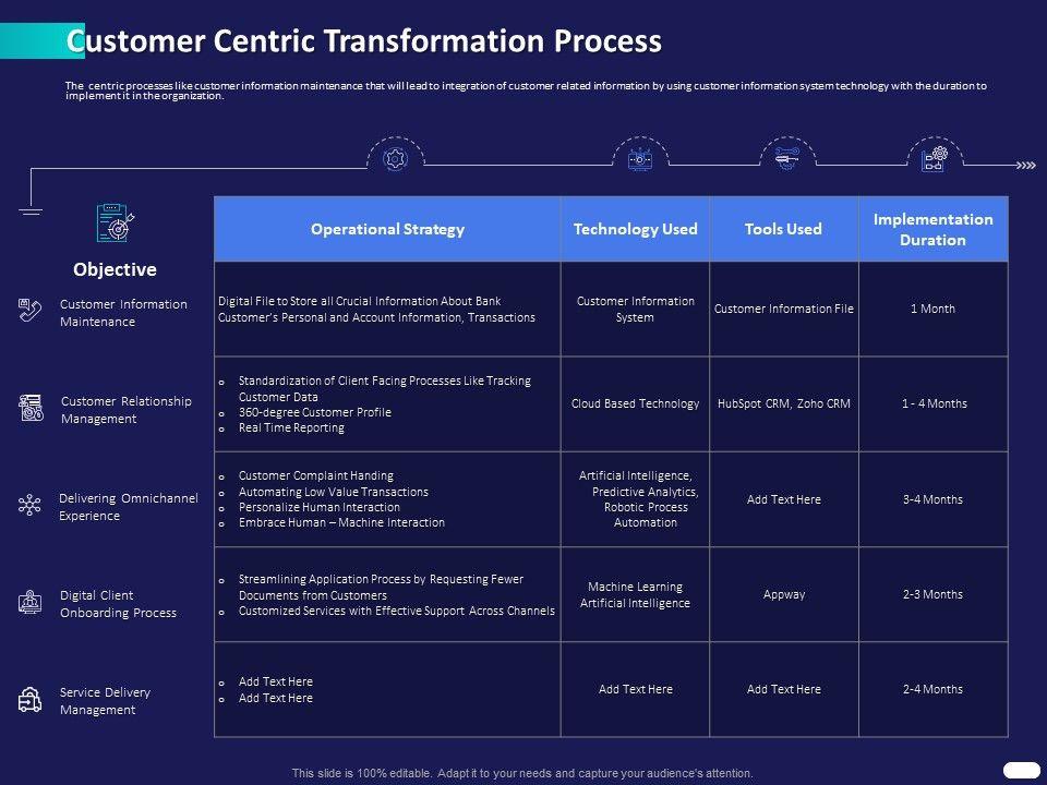 Customer Centric Transformation Process