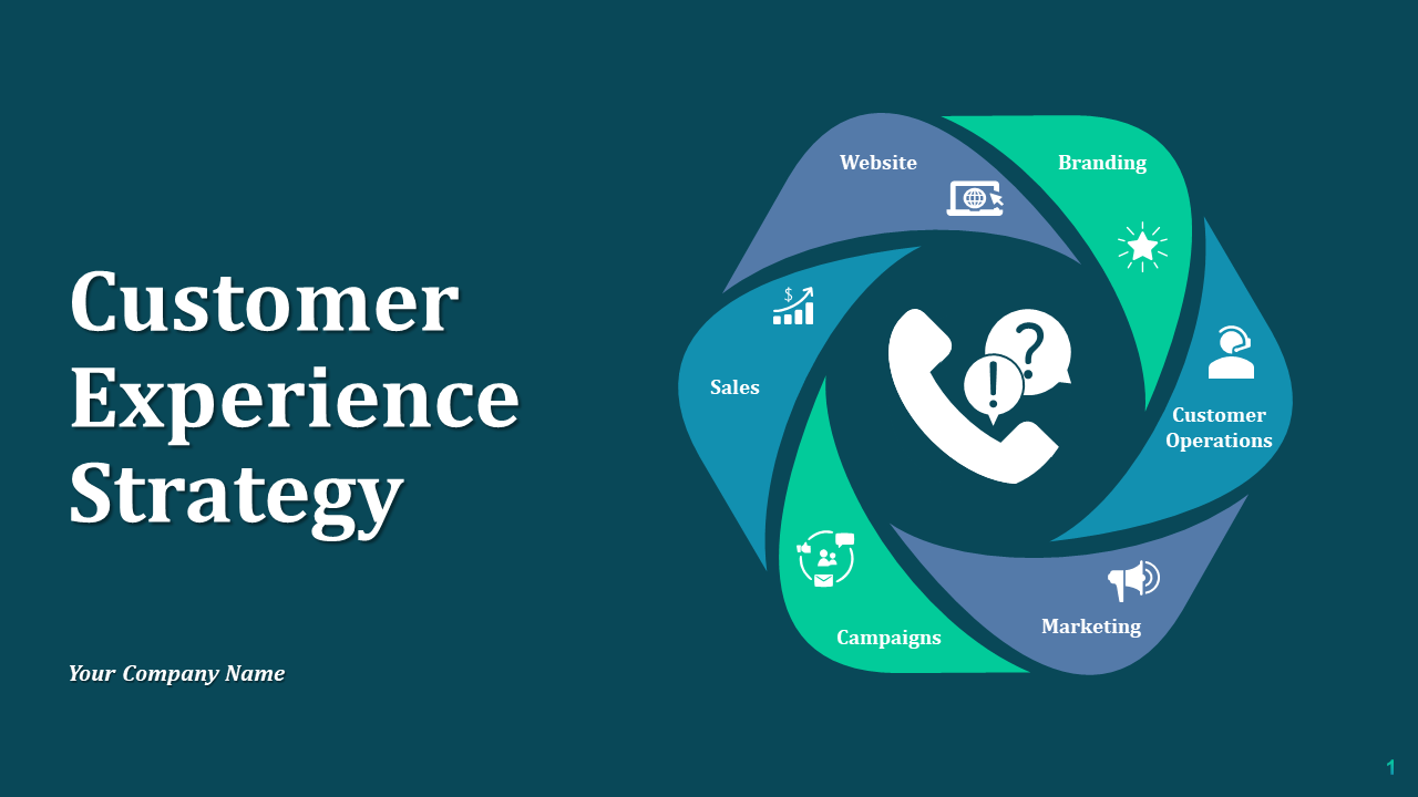 Customer Experience Strategy PPT