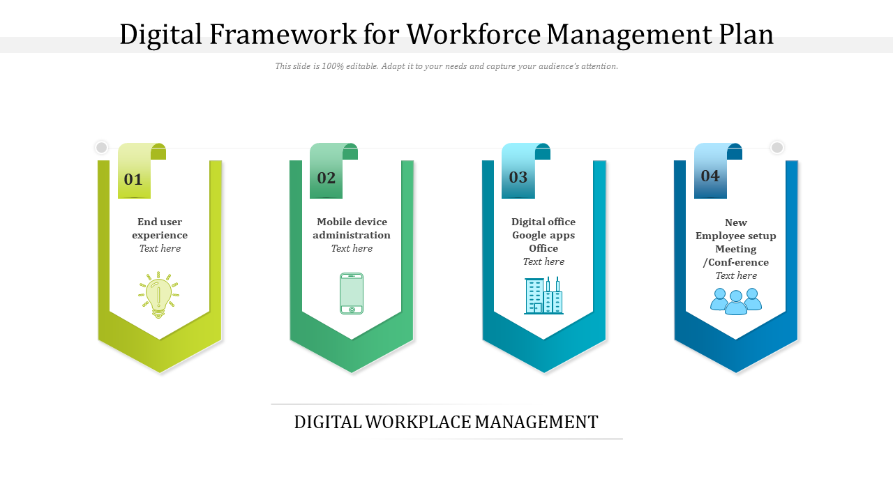 Digital Framework For Workforce Management Plan