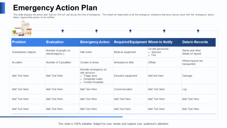 Emergency Action Plan Damage PPT PowerPoint Presentation Format Ideas