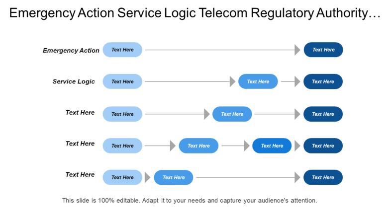 Emergency Action Service Logic Telecom Regulatory Authority India
