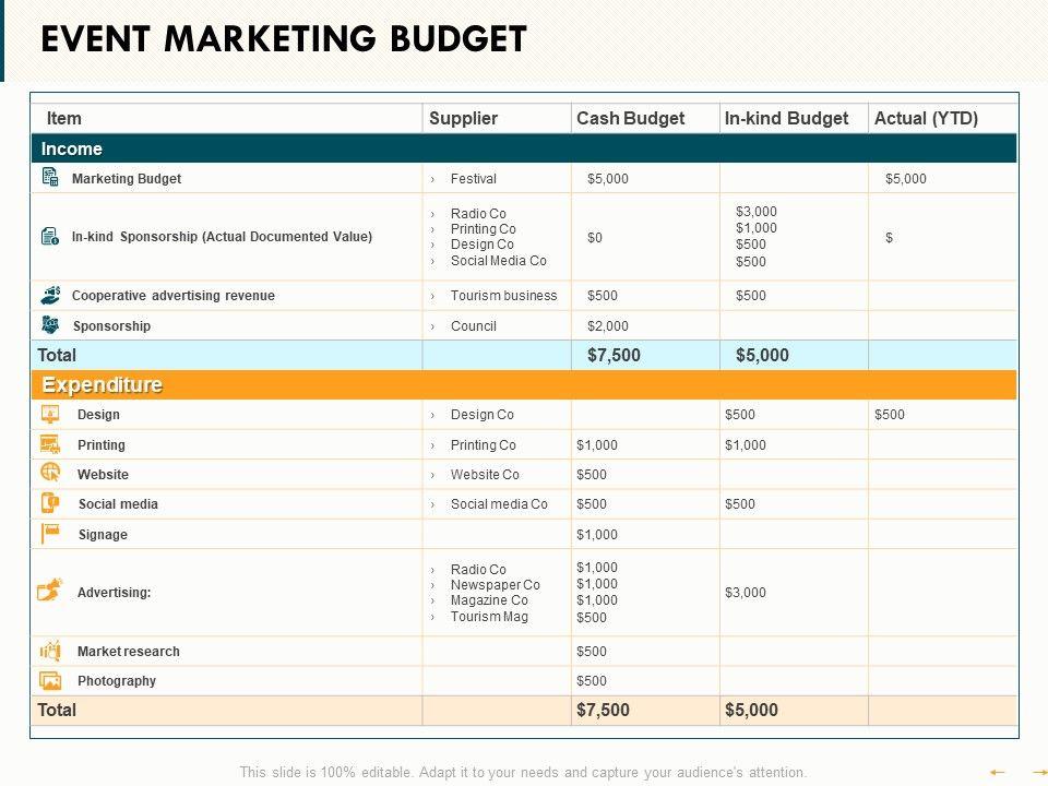 Event Marketing Budget