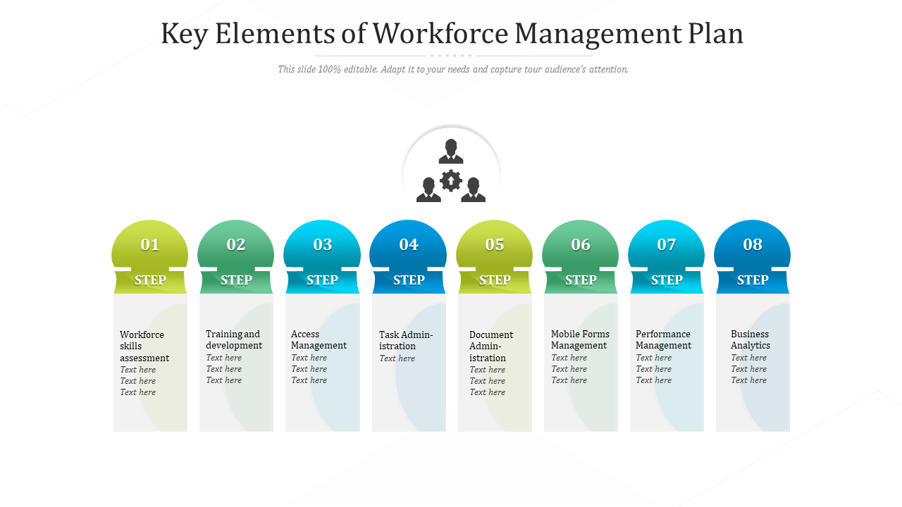 Key Elements Of Workforce Management Plan