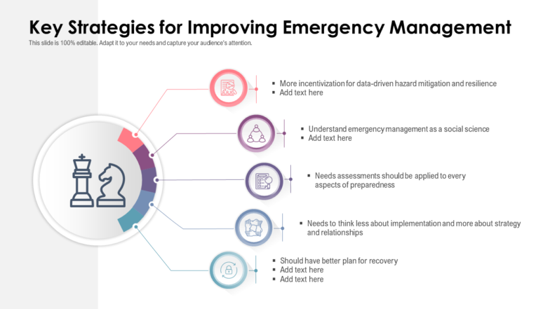 Key Strategies for Improving Emergency Management
