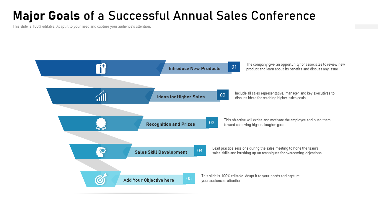 Major Goals Of A Successful Annual Sales Conference
