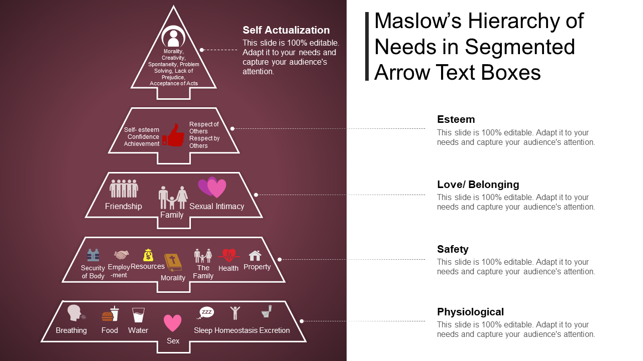 Maslows Hierarchy Of Needs In Segmented Arrow Text Boxes