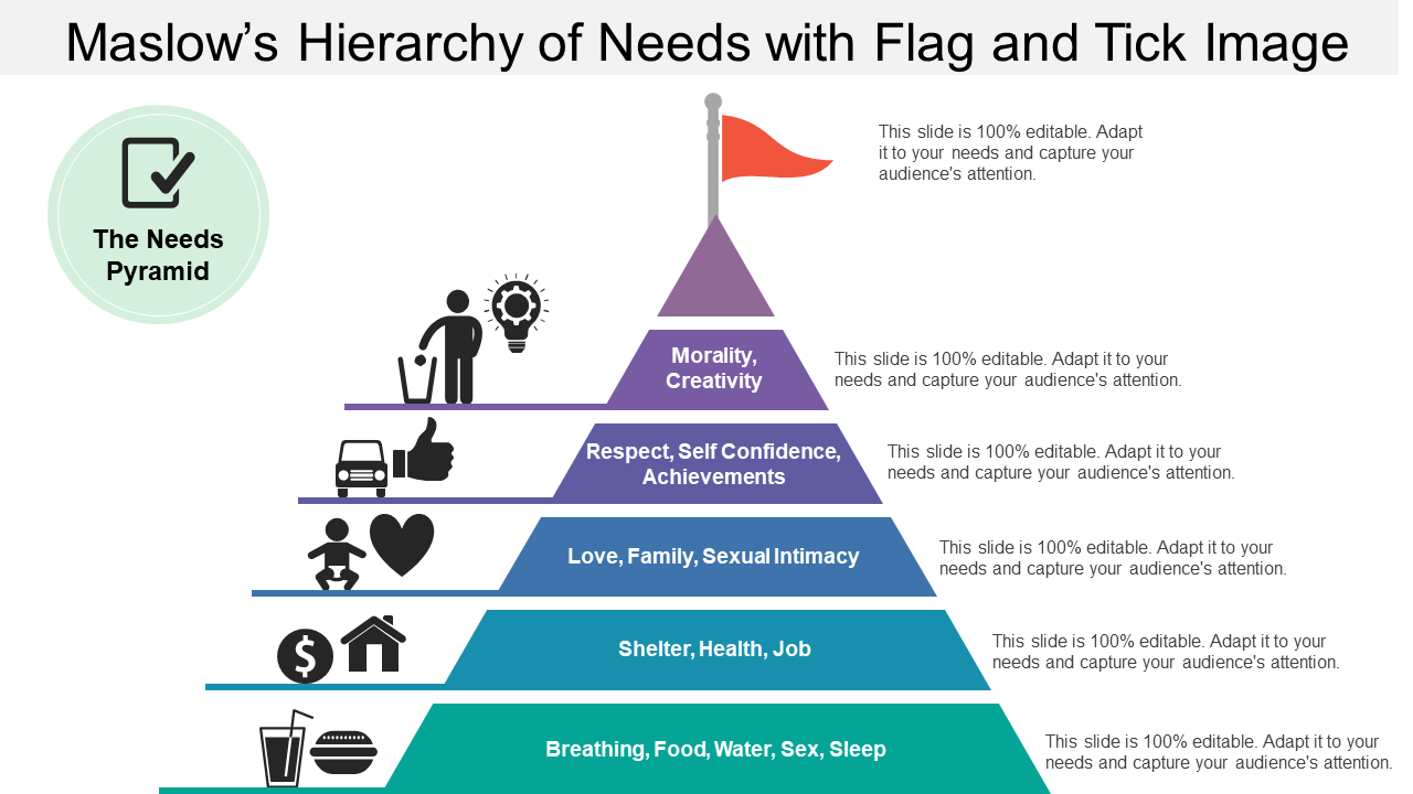 Maslows Hierarchy Of Needs With Flag