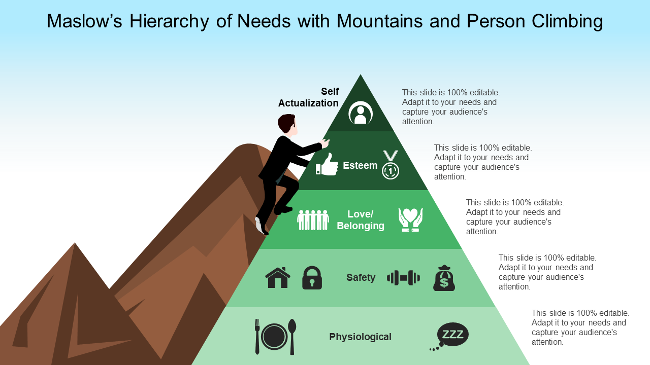 Maslows Hierarchy Of Needs With Mountains And Person Climbing