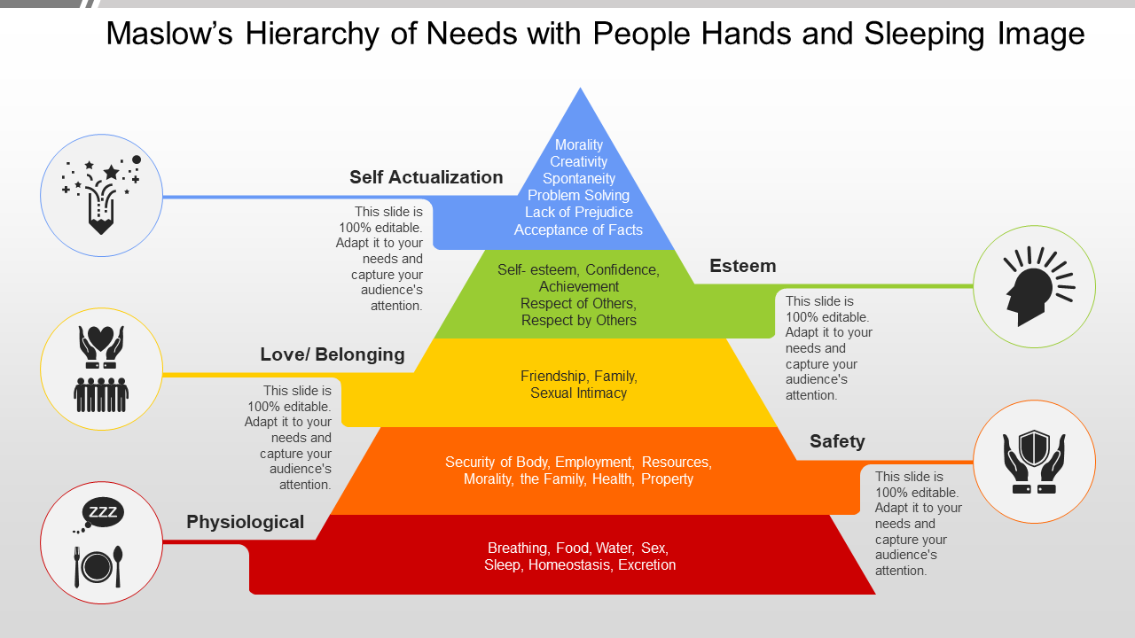 Maslows Hierarchy Of Needs With People Hands