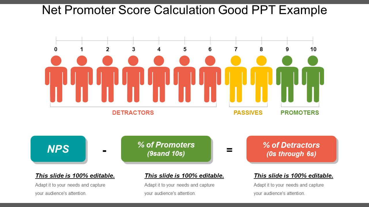 Net Promoter Score Calculation Good PPT