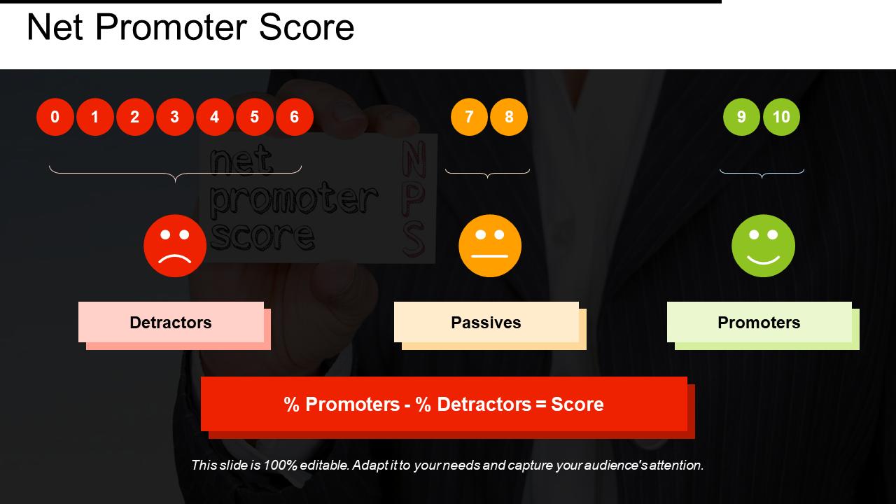 Net Promoter Score Percentage PPT