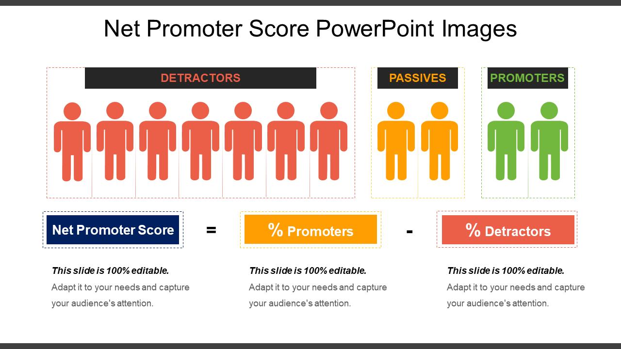 Net Promoter Score PowerPoint Images