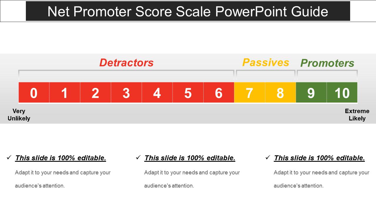 Net Promoter Score Scale PowerPoint Guide