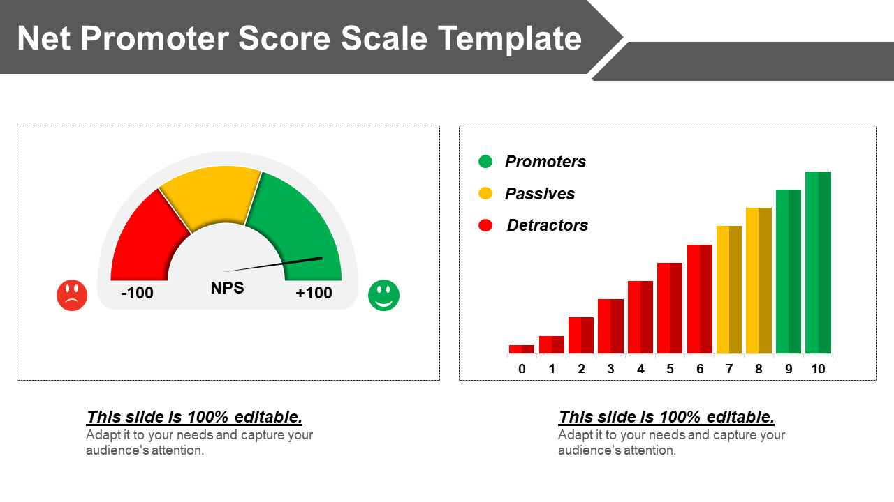 Net Promoter Score Scale Template
